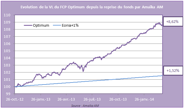 evolution VL Optimum web